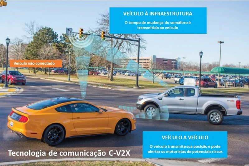Tecnologia C-V2X