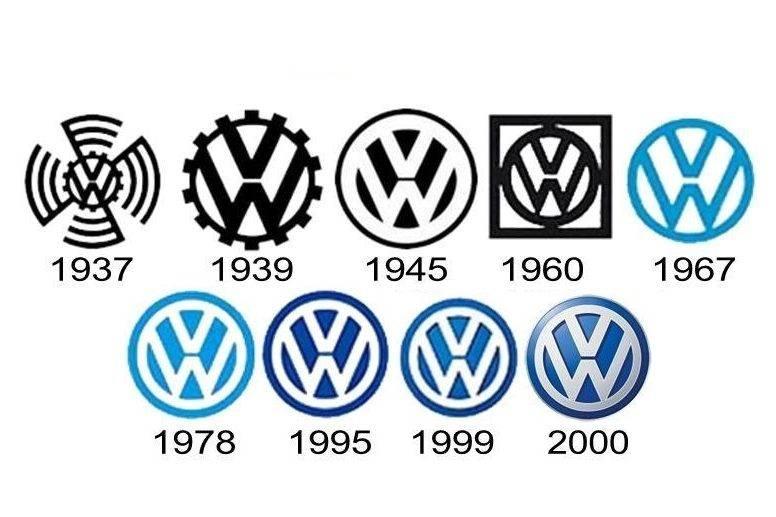 Logos Volkswagen