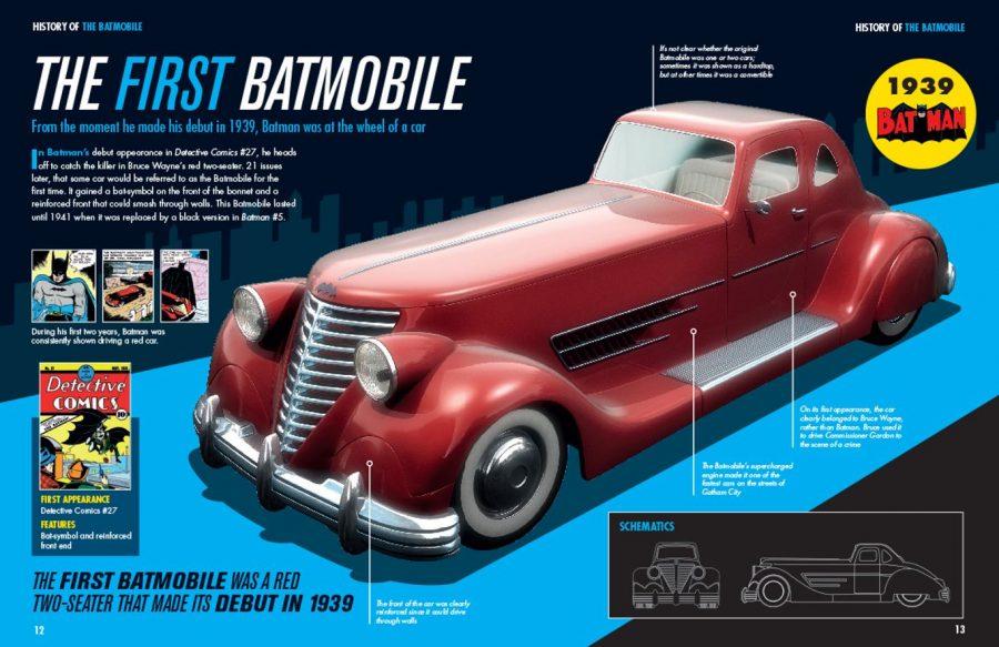 Batmóvel - 1941