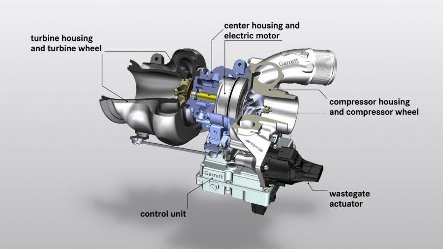 Componentes do turbocompressor