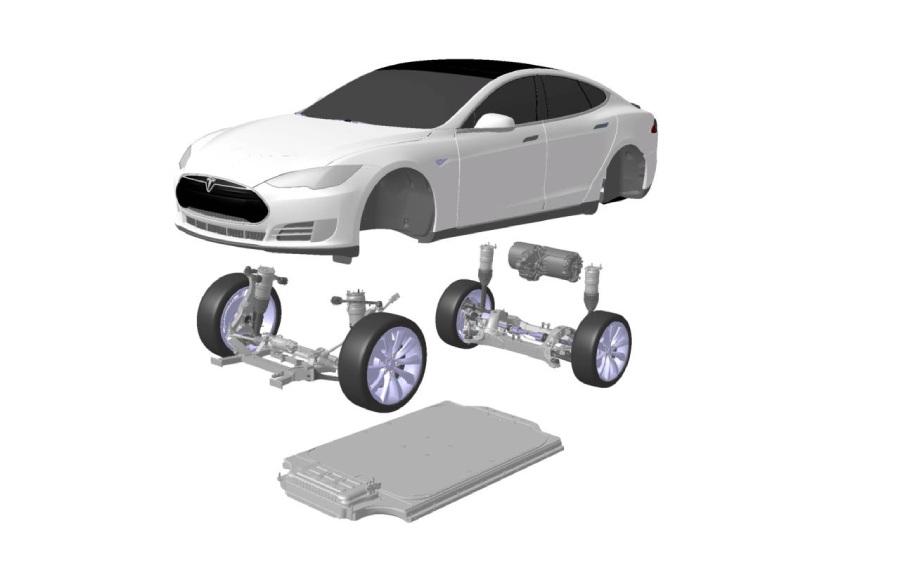 Como funcionam os carros elétricos
