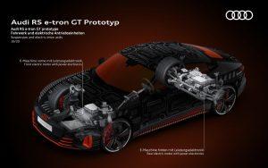 Audi RS e-tron GT chega no Brasil em outubro de 2021