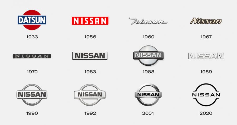 Novo logo da Nissan